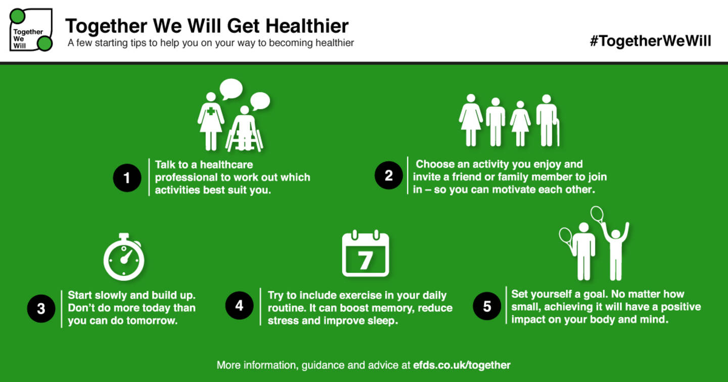 Together We Will Get Healthier infographic