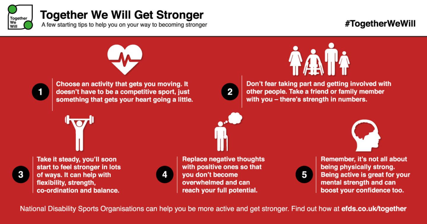 Infographic with five tips about benefits of being active for Together We Will campaign.
