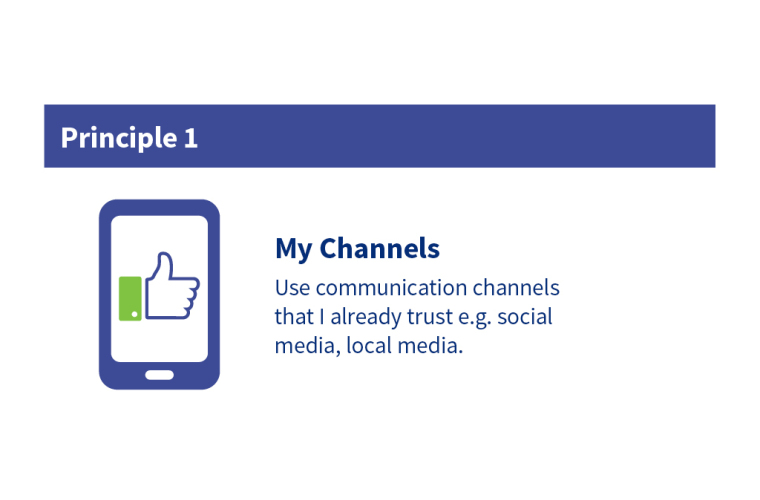 Principle 1 My channels