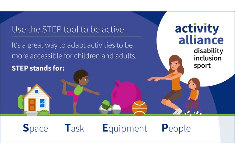 Graphic shows illustration of people taking part in activities. Text Reads STEP stands for Space, Task, Equipment, People.